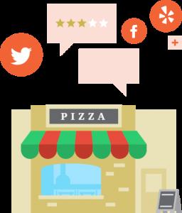 marketing-digital-para-pizzarias